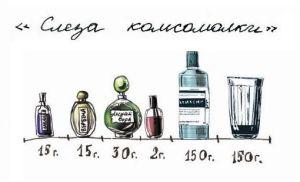 состав коктейля слеза комсомолки_веничка ерофеев_москва петушки