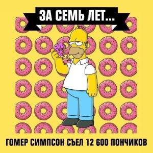 количество пончиков съеденых гомером