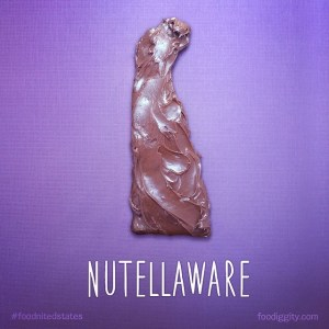 Nutellaware-Part of The Foodnited States
